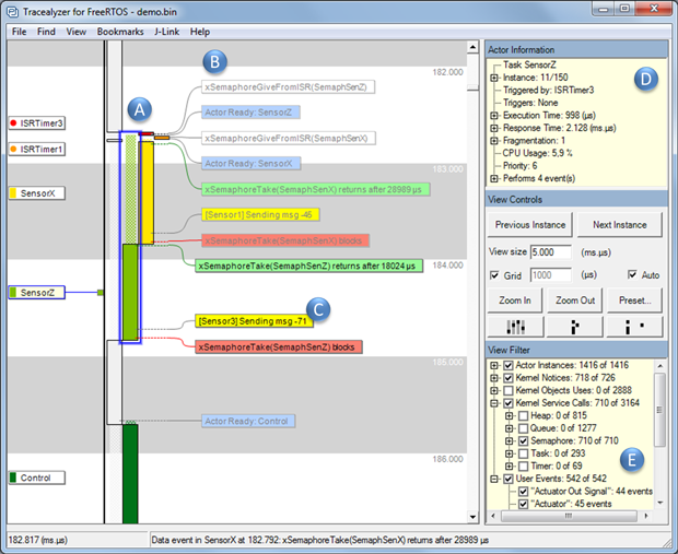 Figure 1: Tracealyzer showing RTOS task scheduling and calls to RTOS services.